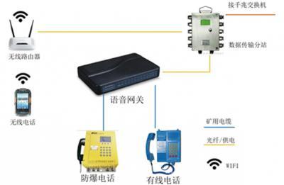 通信必威平台官网