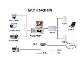 电视必威平台APP必威平台官网拓扑图